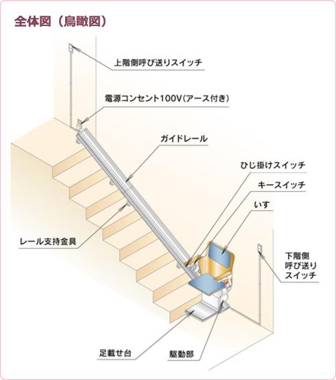 全体図(鳥瞰図)